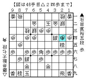 f:id:toshikzu1102:20180605214327p:plain
