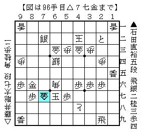 f:id:toshikzu1102:20180605215940p:plain