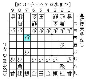 f:id:toshikzu1102:20180619185548p:plain
