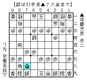 f:id:toshikzu1102:20180619190427p:plain