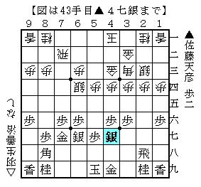 f:id:toshikzu1102:20180619190901p:plain