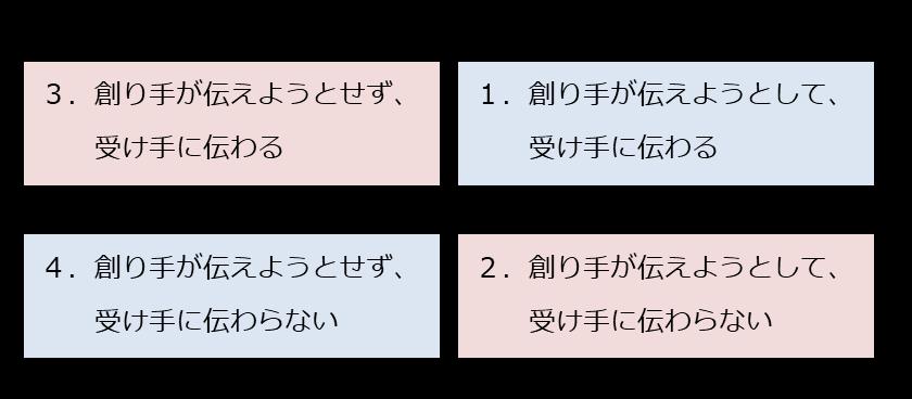 f:id:toshimana:20181225203722p:plain