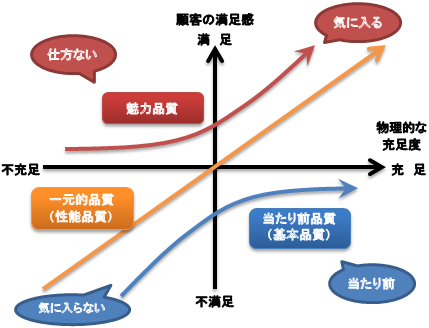 f:id:toshimana:20181225210642j:plain