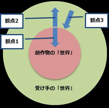 f:id:toshimana:20181225211709p:plain