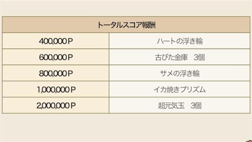 f:id:toshimaru104:20170712141455p:image