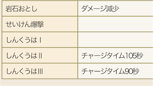 f:id:toshimaru104:20170906103104p:image