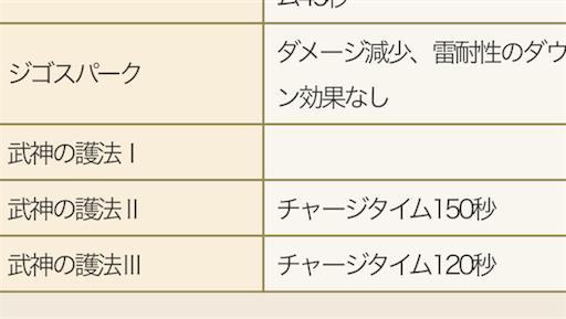 f:id:toshimaru104:20170906110318p:image