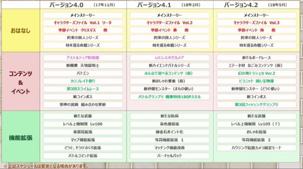 f:id:toshimaru104:20180130075858j:image