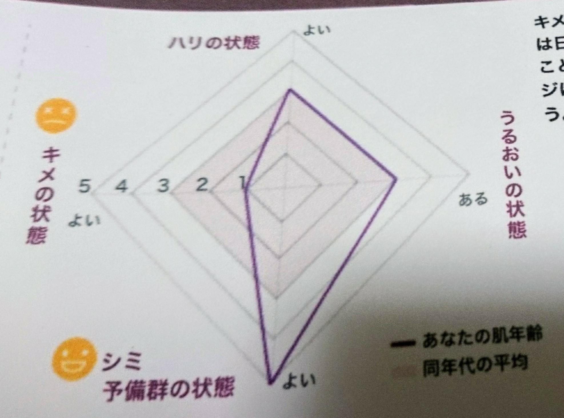 f:id:toshimitu23:20180409234625j:image