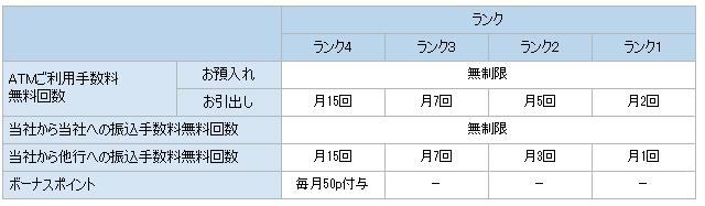 f:id:toshinan:20151225154127p:plain