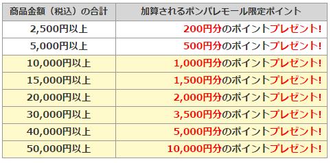f:id:toshinan:20160302194858p:plain