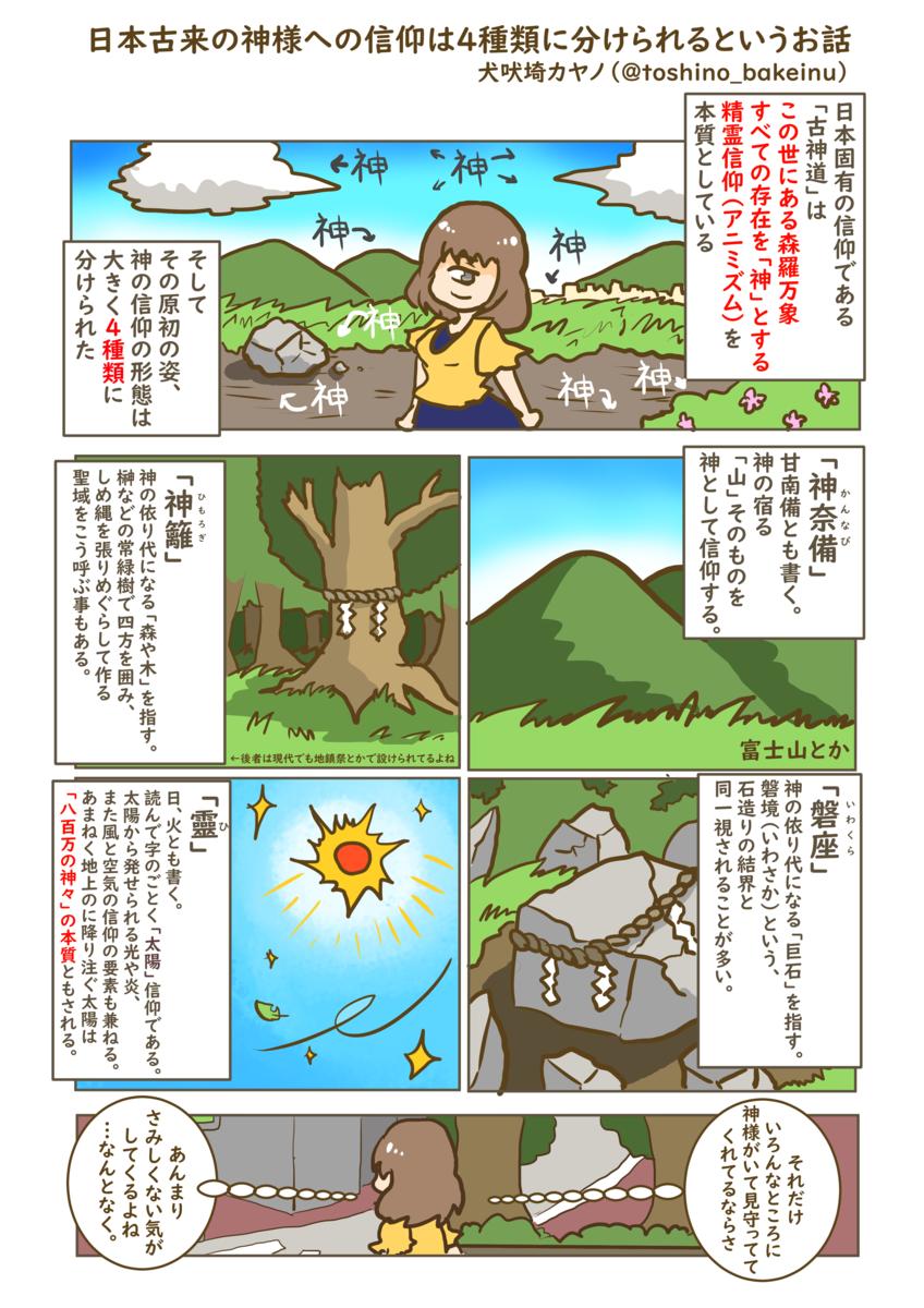 f:id:toshino_bakeinu:20190814180403p:plain