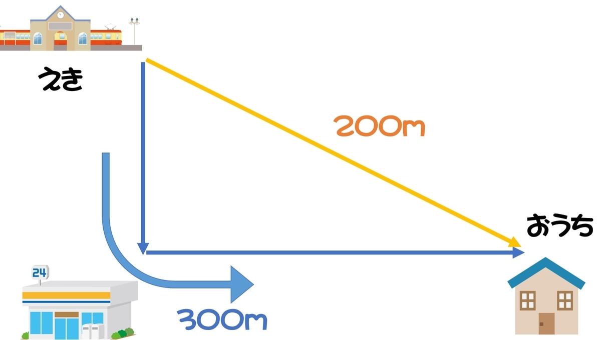 f:id:toshioh:20200107200631j:plain