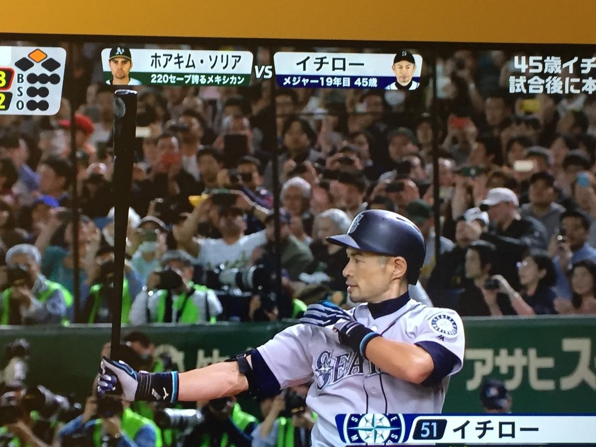 f:id:toshitada-kobayashi:20190322115750j:plain