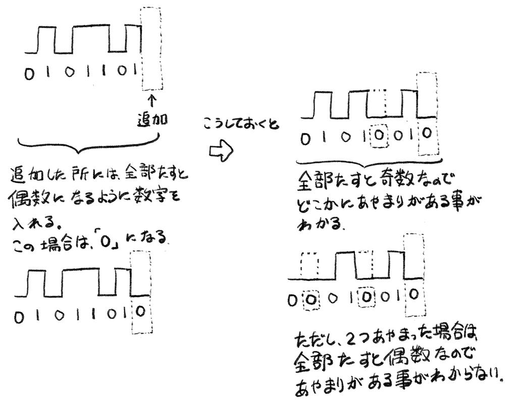 f:id:toshiya19701203:20180924193445j:plain