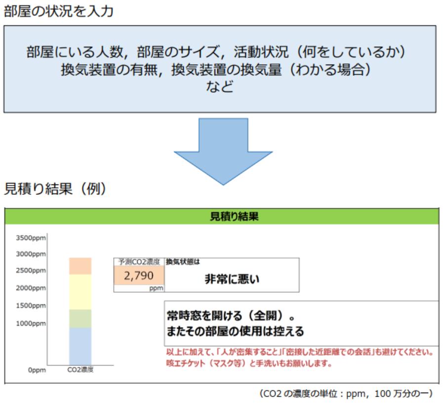 f:id:tosho-antenna:20200521161609p:plain