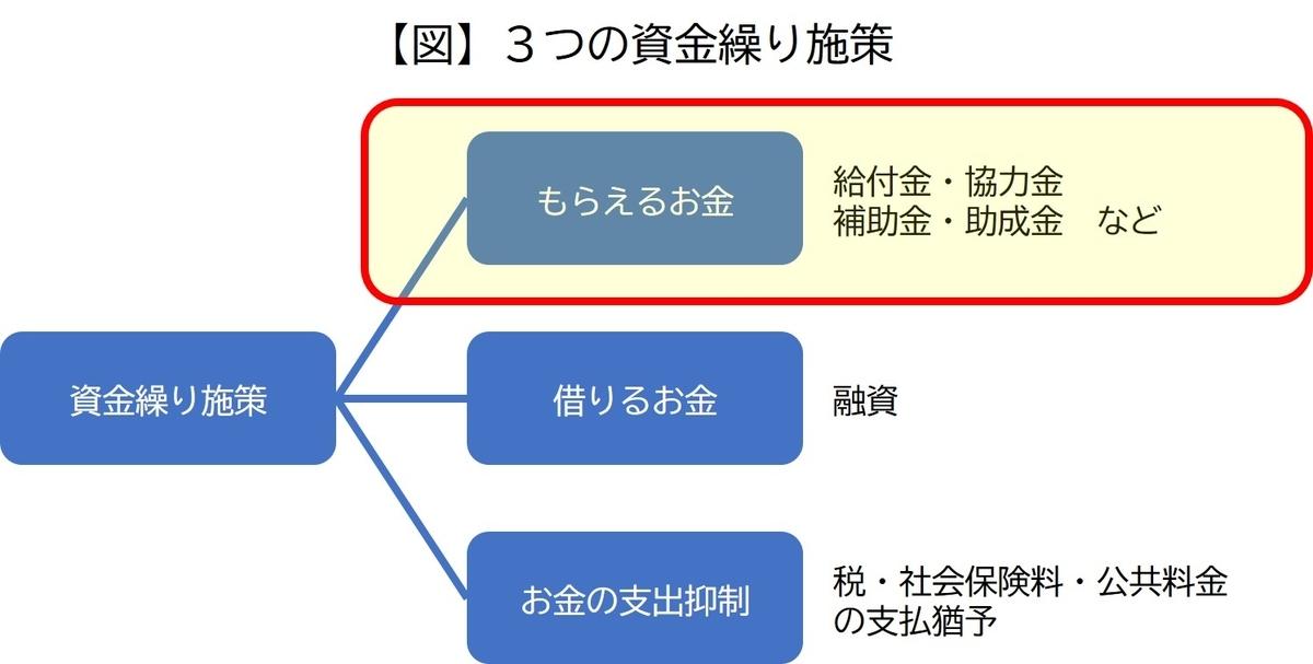f:id:tosho-antenna:20200525135625j:plain
