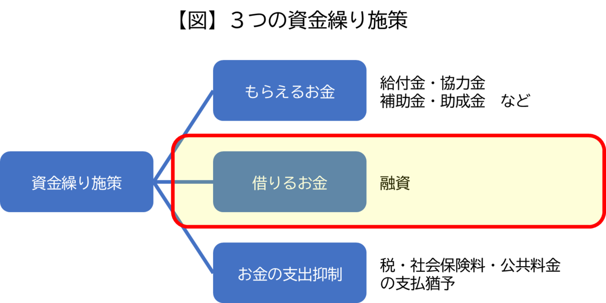 f:id:tosho-antenna:20200526135323p:plain