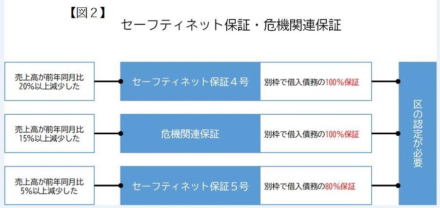 f:id:tosho-antenna:20200526143036j:plain