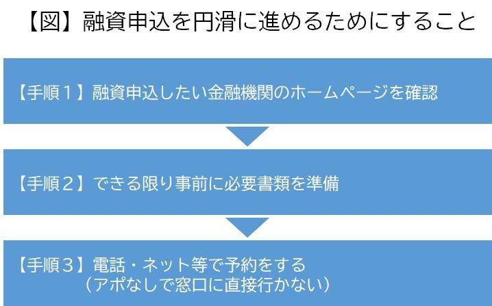 f:id:tosho-antenna:20200526143651j:plain