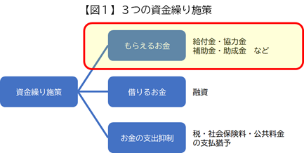 f:id:tosho-antenna:20200528135744p:plain