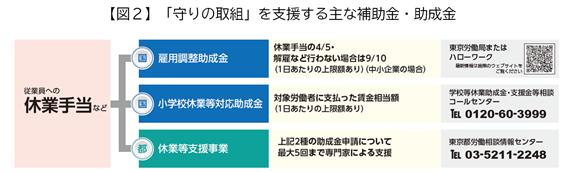 f:id:tosho-antenna:20200528140901p:plain