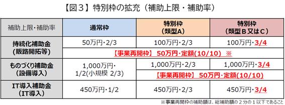 f:id:tosho-antenna:20200528142404p:plain