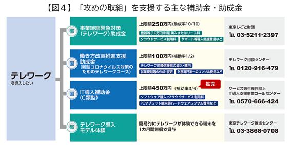 f:id:tosho-antenna:20200528142503p:plain