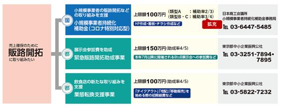 f:id:tosho-antenna:20200528142528p:plain