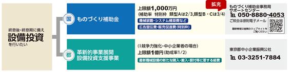 f:id:tosho-antenna:20200528142544p:plain