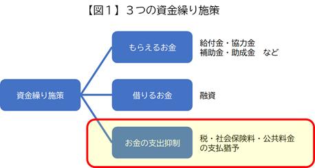 f:id:tosho-antenna:20200528152436p:plain