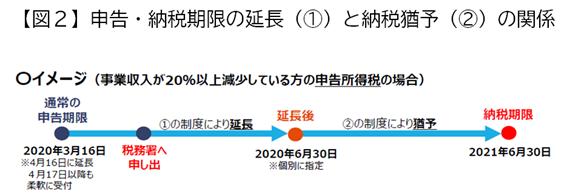 f:id:tosho-antenna:20200528153021p:plain