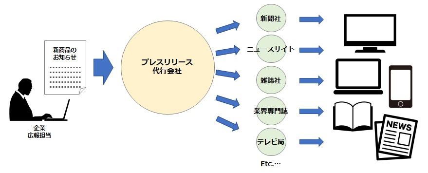 f:id:tosho-antenna:20200601145855j:plain