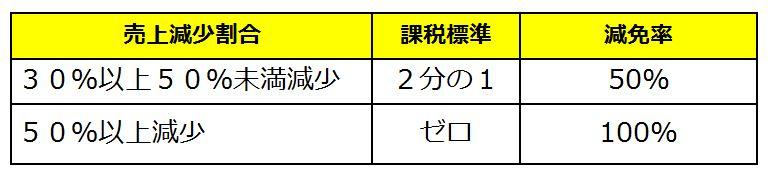 f:id:tosho-antenna:20200608142919j:plain