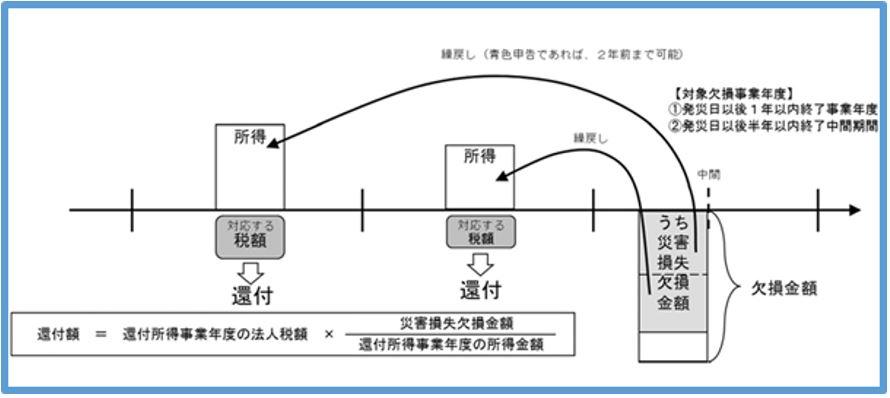 f:id:tosho-antenna:20200608150545j:plain