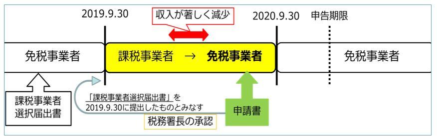 f:id:tosho-antenna:20200608163838j:plain