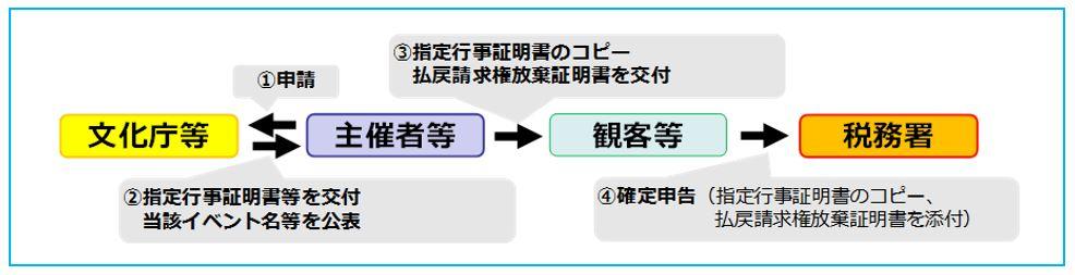 f:id:tosho-antenna:20200608165838j:plain