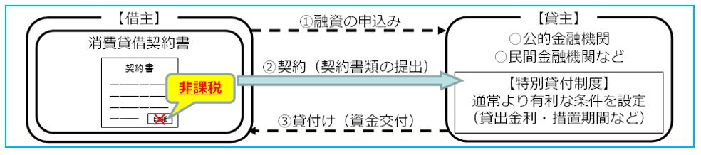 f:id:tosho-antenna:20200608170312j:plain