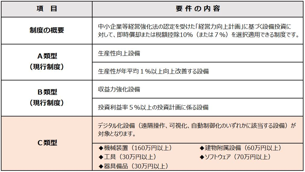 f:id:tosho-antenna:20200609144042j:plain