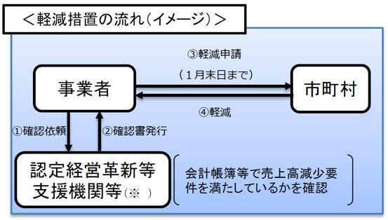 f:id:tosho-antenna:20200611110109j:plain