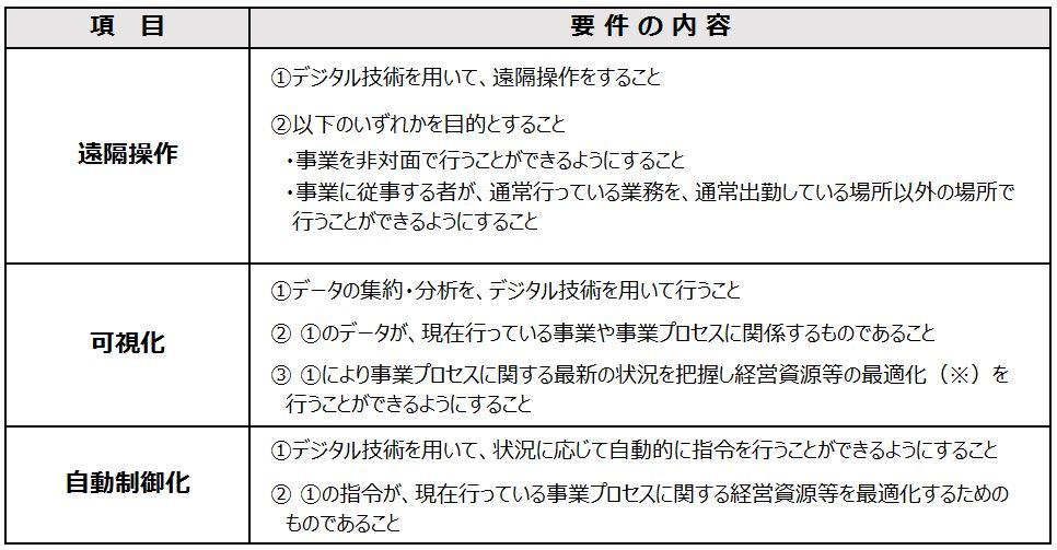 f:id:tosho-antenna:20200611112923j:plain