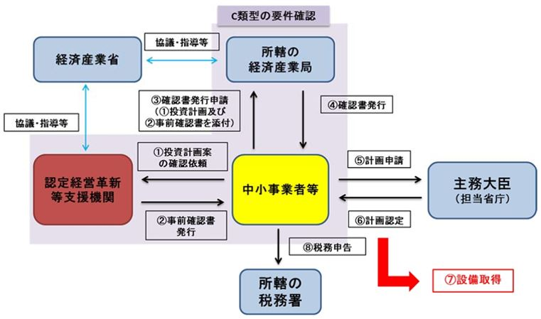 f:id:tosho-antenna:20200611113350j:plain