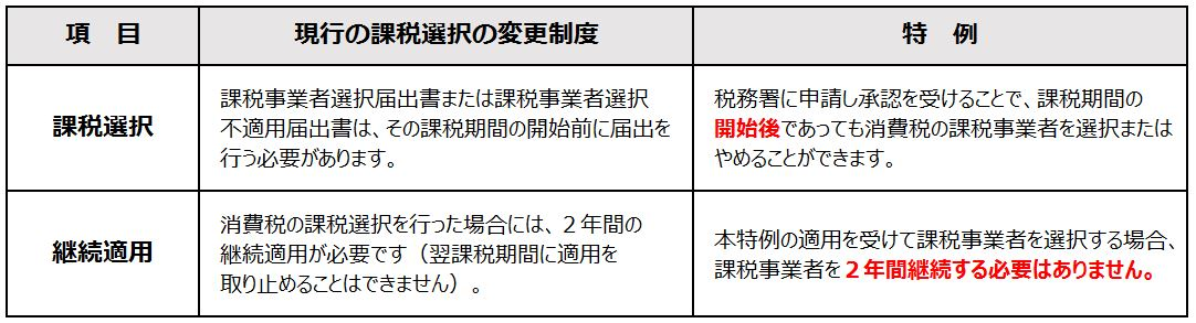 f:id:tosho-antenna:20200615110621j:plain
