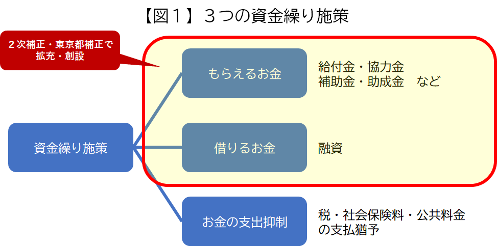 f:id:tosho-antenna:20200617163236p:plain
