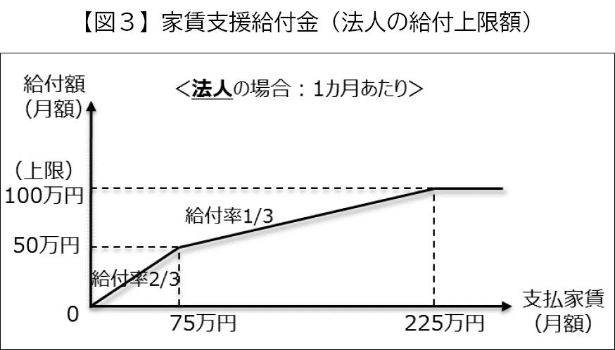 f:id:tosho-antenna:20200617164652p:plain