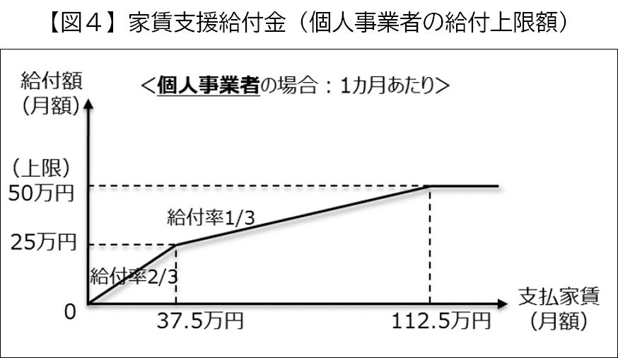 f:id:tosho-antenna:20200617165004p:plain