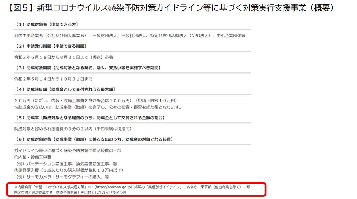 f:id:tosho-antenna:20200617165723p:plain
