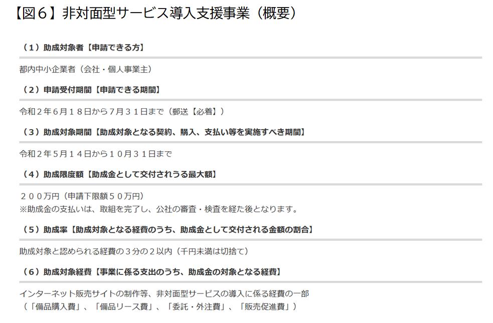 f:id:tosho-antenna:20200617170241p:plain