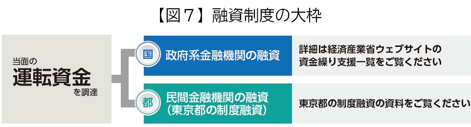 f:id:tosho-antenna:20200617170537p:plain
