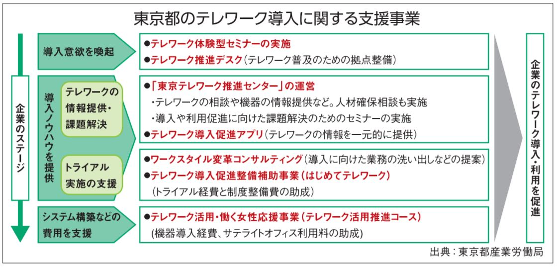 f:id:tosho-antenna:20200629103901j:plain